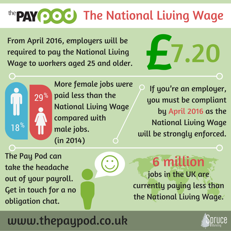 living wage uk